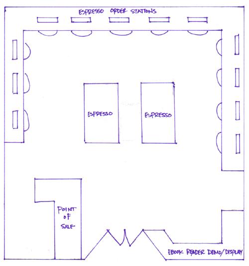 Skizze für die Zukunft des Buchhandels von Moriah Jovan