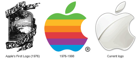 Die Logo-Entwicklung von Apple